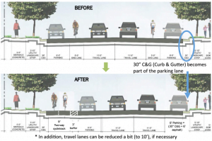 AoB's design for protected bike lane.
