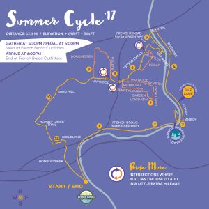 summer cycle 2017