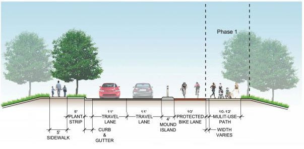 Concept 1 is what they have delayed; it was to be Asheville's first protected bike lane.