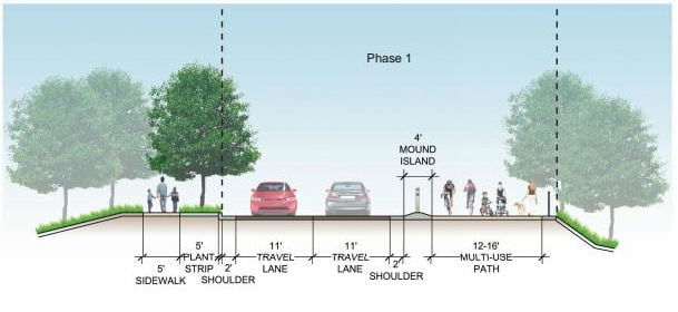 Concept 3 is a widened multi-use path. We want this if there can be no protected bike lane.
