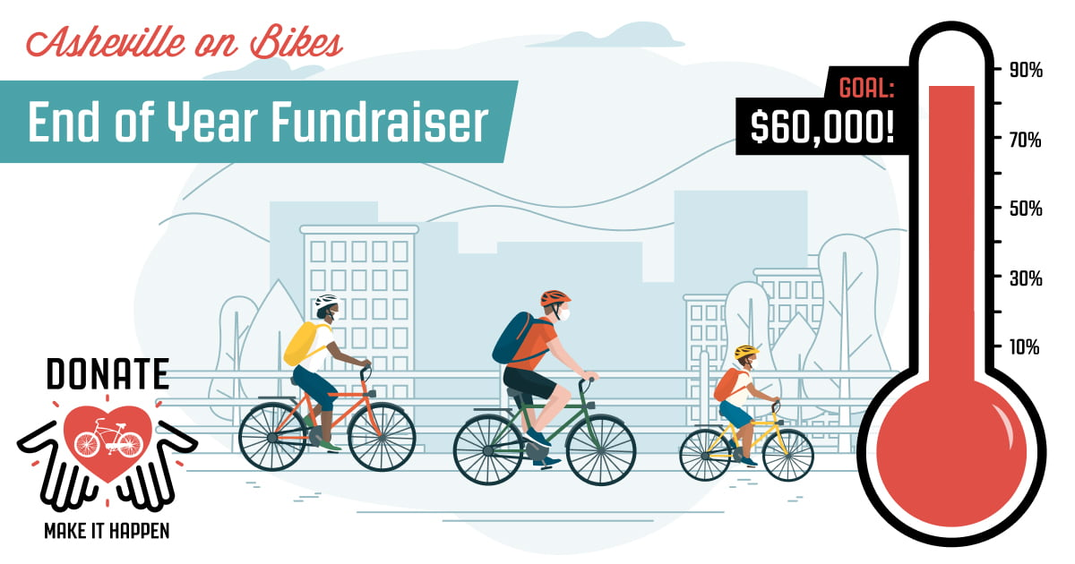 Fundraising thermomenter graphic